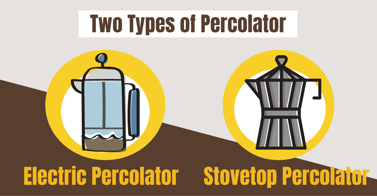 TWO TYPES OF PERCOLATOR